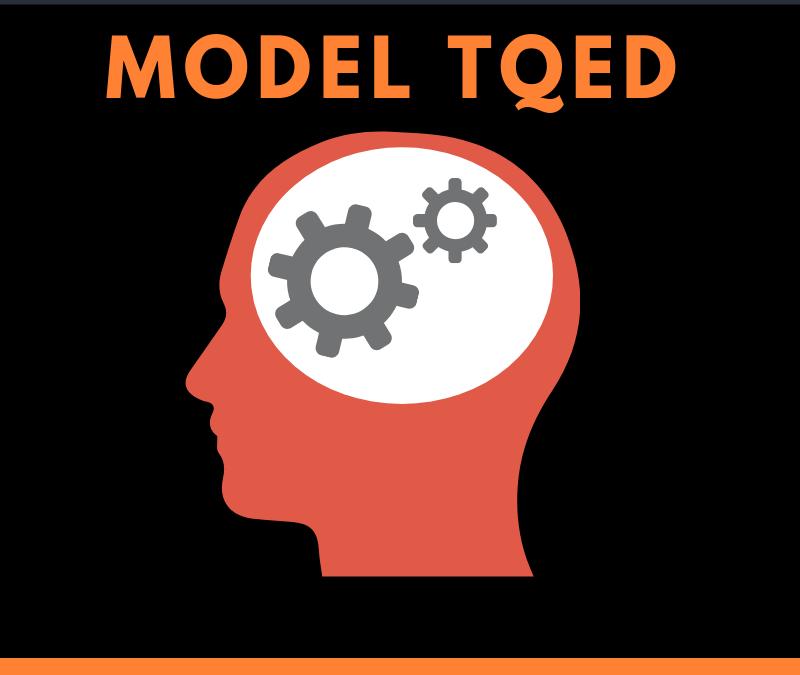 Model TQED, testowanie nigdy nie było równie proste